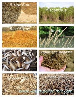 raw materials for making wood pellets